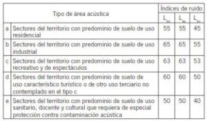 tabla_Lacustica_andalucia